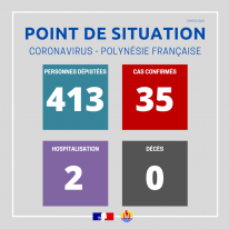 Point de situation sur le coronavirus au 29 mars